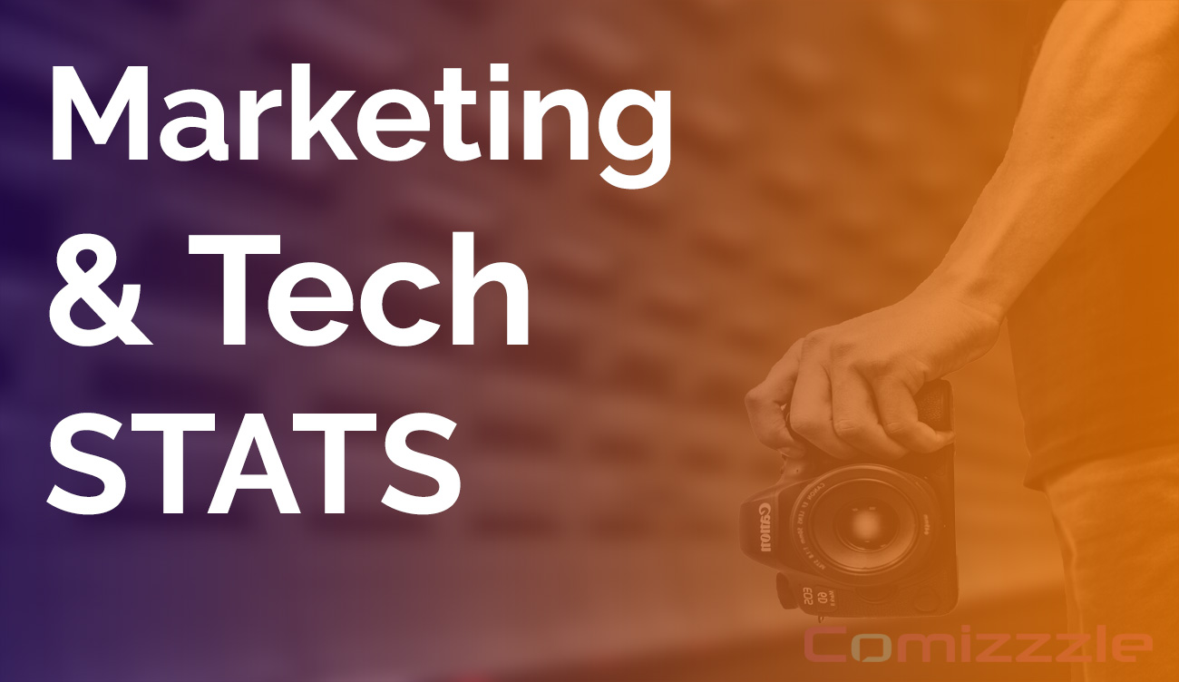 Marketing_Technology_Stats_1